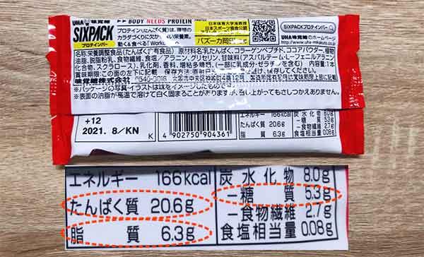 糖質制限高タンパク低糖質低脂質